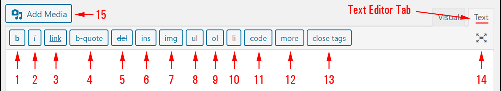 WordPress Classic Editor - Text tab menu buttons.