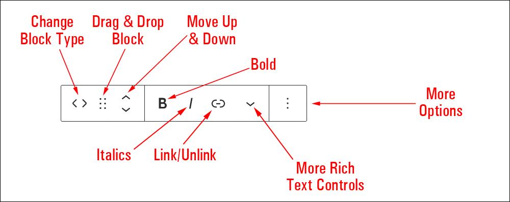 Code Block Editor