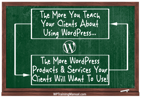 The more you empower businesses to use WordPress, the more WordPress products and services they will want to use.